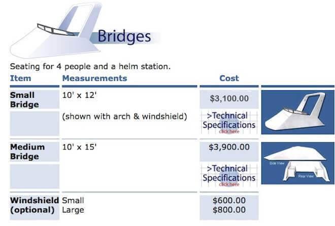 Fiberglass Houseboat Flybridges, sundecks, open bow, custom