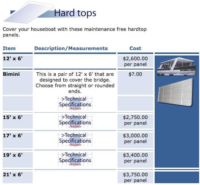 Fiberglass Houseboat Hard Tops