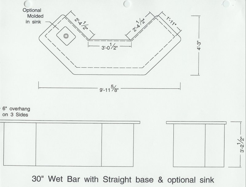 Wet Bar Sink Dimensions Ideas