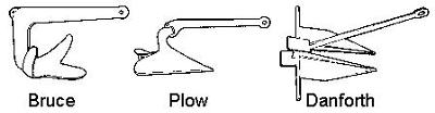 Typical Houseboat Anchor Types