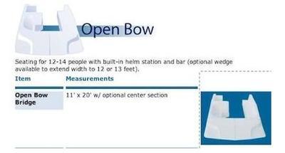 Flybridges - open bow design for houseboats