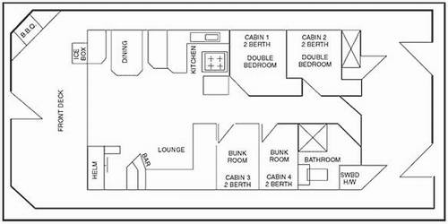 An overview of a house boat floor plan
