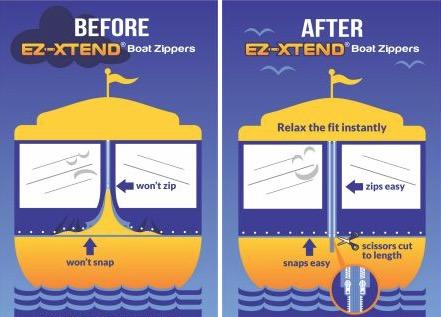 Repair Houseboat Canvas & Zippers
