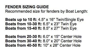 Houseboat fender sizing guide