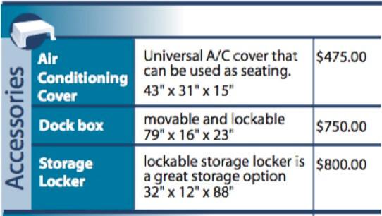 Fiberglass Houseboat Accessories - AC cover seats, dock boxes, storage lockers