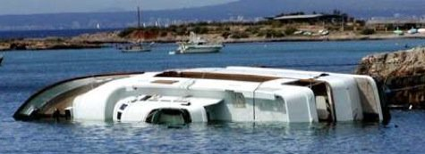 Houseboat Safety Guide for Houseboats
