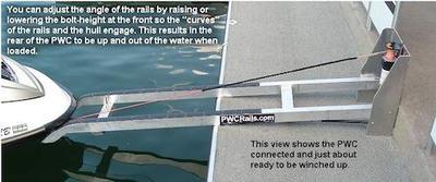 Seadoo, PWC Rail, Jet Ski Lifts for houseboats
